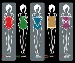 Typologie postav a jak podle nich vybrat plavky